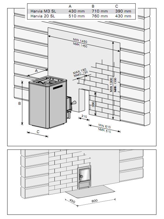 инструкция по установке печи для бани ермак